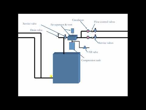 Pumping Away On A One-Boiler Hot Water Heating System