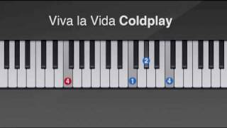 How to play Viva la vida by Coldplay on piano