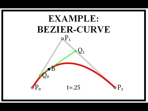 EXAMPLE: BEZIER-CURVE