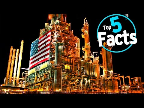 Top 5 Facts About Capitalism