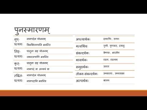 Taddhitaantah -  Kovida - Dr. R. Ramachandranji