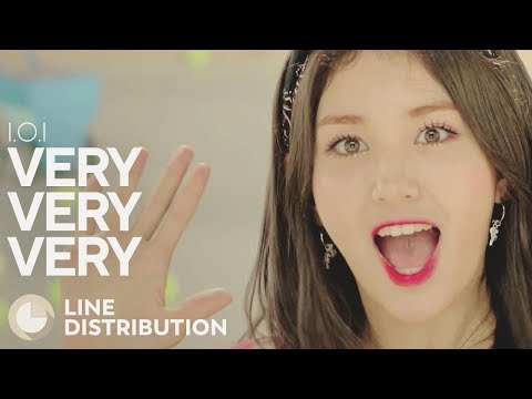 I.O.I - Very Very Very (Line Distribution)