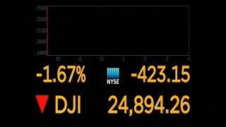 美股三大指數收低 道瓊盤中重挫逾5百點 20181024 公視早安新聞