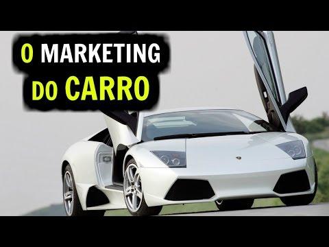 LOUCOS POR CARRO - O MARKETING DO AUTOMÓVEL