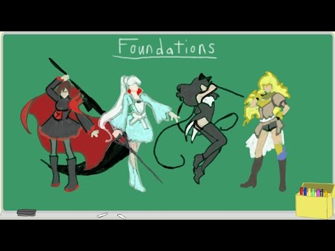 Let's Design: The RWBY Game