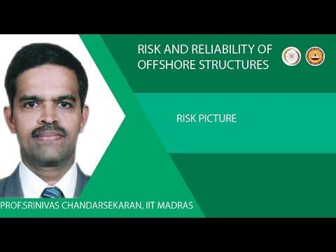 Risk Picture