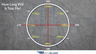 My Number 1 Checkride Tip - Cross Country Diversions
