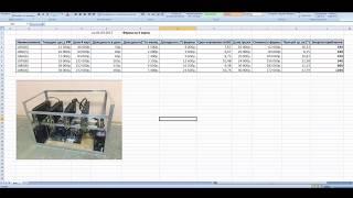 Анализ рынка видеокарт для майнинг ферм на 04.09.2017: цены, окупаемость, целесообразность