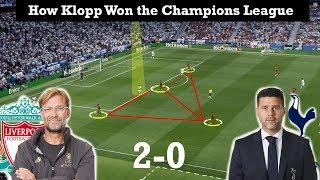 Tactical Analysis Champions League Final|Liverpool 2-0 Tottenham|Goals:Salah, Origi| How to Press