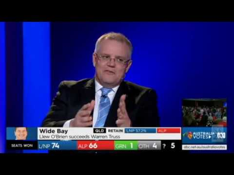 Australia Election 2016 (ABC News) Part 4