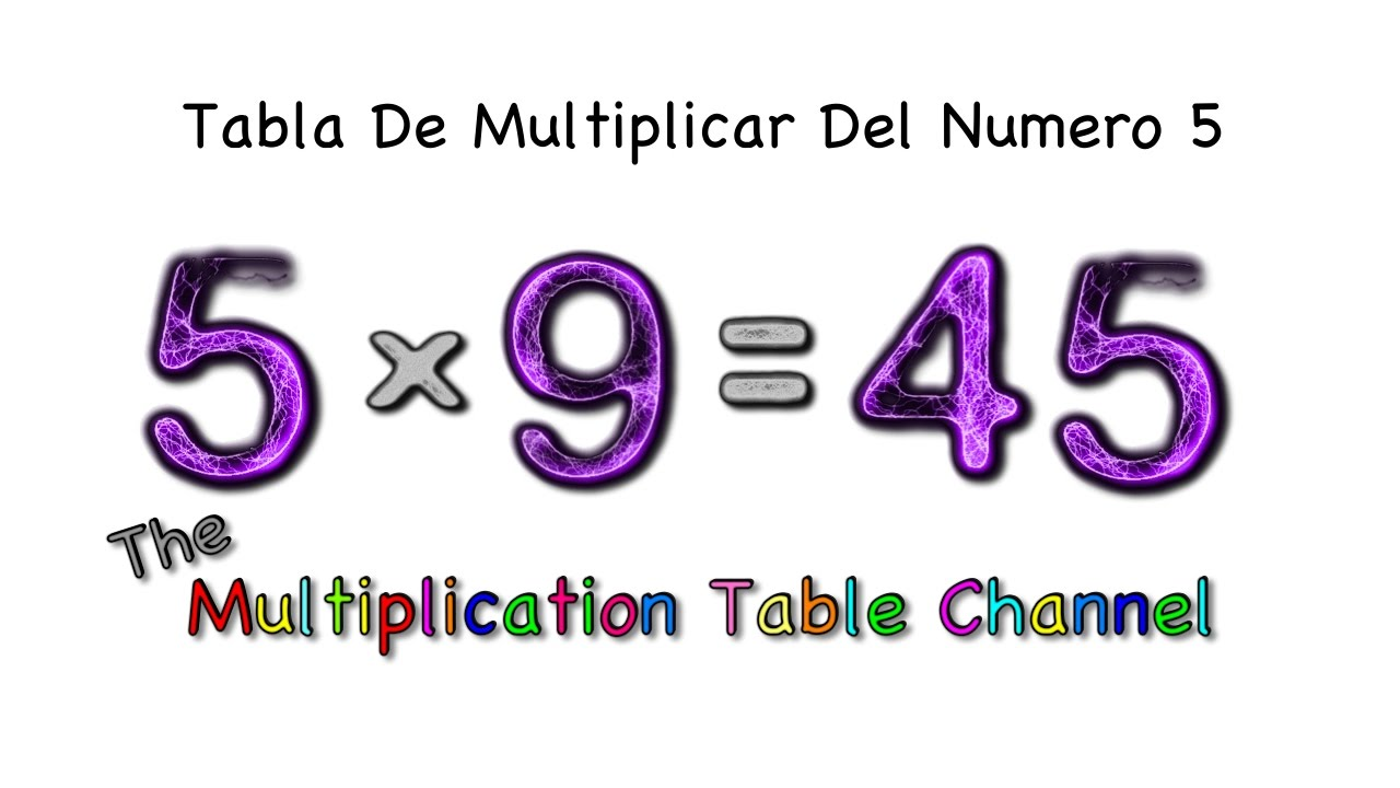 Multiplication table flashcards choice image periodic table images multiplication table 5 espaol song and flash cards youtube multiplication table 5 espaol song and flash gamestrikefo Images