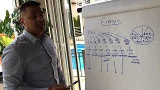 Best Enagic Compensation Plan - 2019