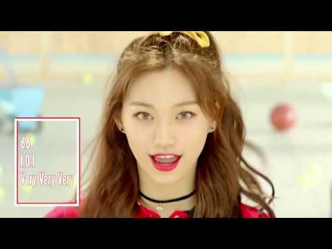 Top 100 Best Kpop Songs 2016 In My Opinion