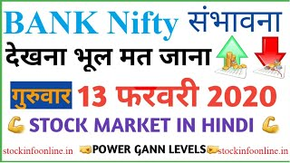 Index option analysis in live market part 1 13th feb