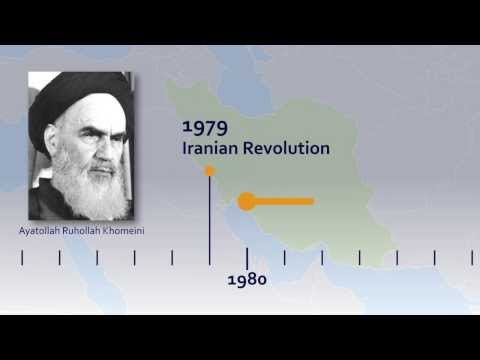 What is the history of Iran's nuclear program?