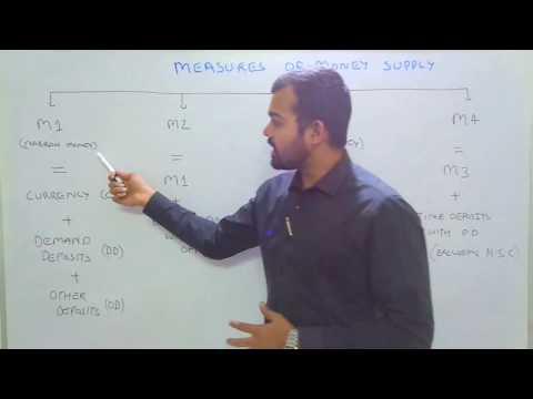 Measures of Money Supply (by SANAT SHRIVASTAVA)