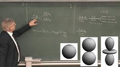 Wasserstoffatom - Atommodell einfach erklärt