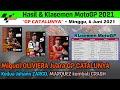 Hasil Full Race MotoGP Catalunya 2021 ~ Klasemen MotoGP Terbaru GP Barcelona