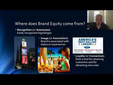 Esports Economist:  Brand Equity