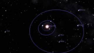Gliese 581 Solar System