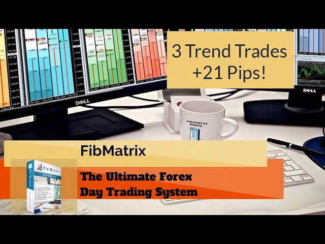 3 Trend Trades Profit +21 pips! Price Action Trading With FibMatrix Forex Software-Live Trade Room