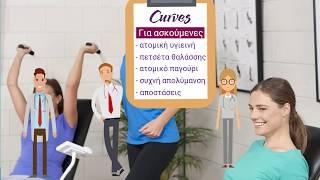 Curves, εκγύμναση, με ασφάλεια από τον Κορωνοϊό