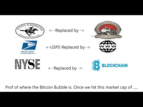 Prof This Is Where The Bubble Of Bitcoin Will Burst- Numbers Don't Lie