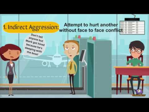 The 4 Types of Aggression
