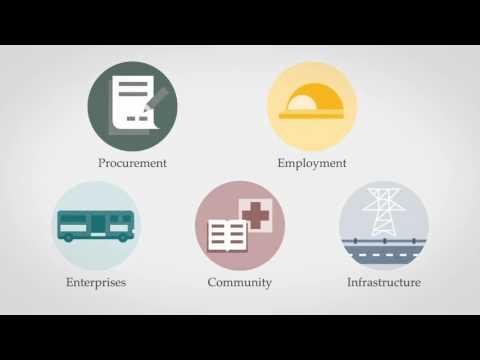Glencore social value creation