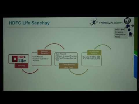 PolicyX | HDFC Life Sanchay | Saving-investment-plan