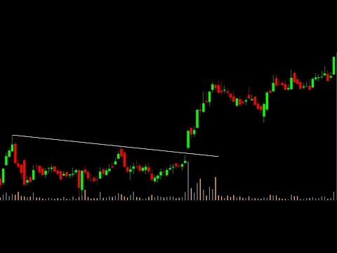 Trading Gaps For High Profit Low Risk Break out Trade Set up Gaps As Continuation & Reversal Pattern