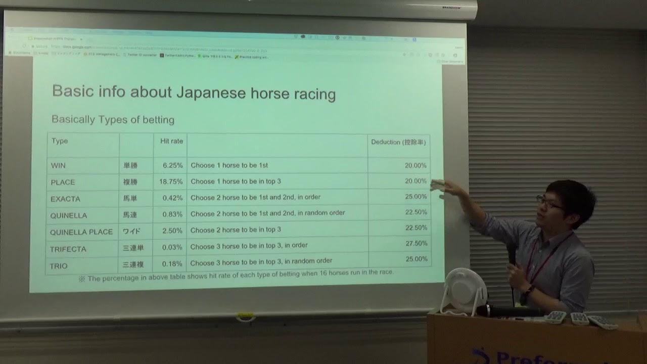 Betting on horses strategy formulation australia england cricket betting odds