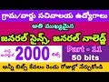 Bit bank for all competitive exams, RRB Group D,ALP, Technician, Postman