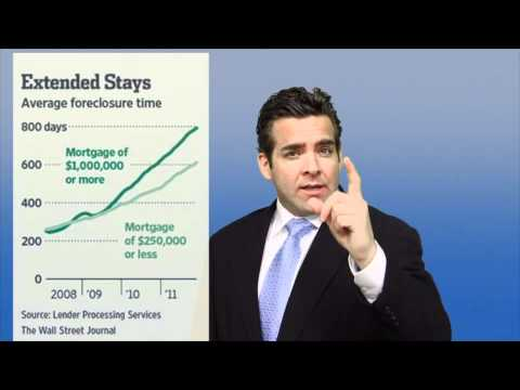 Las Vegas Home Owners Stop Paying Mortgage boost economy 80K stop! Secret Stimulus
