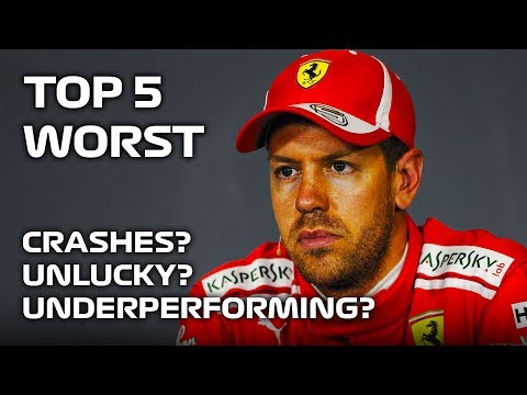 Top 5 Worst Formula 1 Drivers in 2019