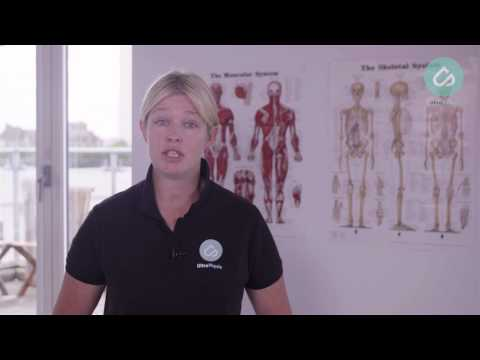 Ultra Physio - Sports Injury Clinic in Cannon Street London, EC4