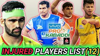 Top 12 players injured in Prokabaddi 2018    By KabaddiGuru