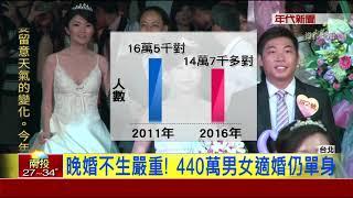 結婚對數破新低! 適婚男女有440萬人未婚
