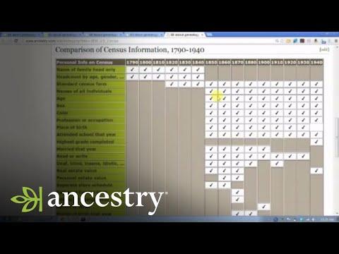 Ancestry.com Family History Wiki