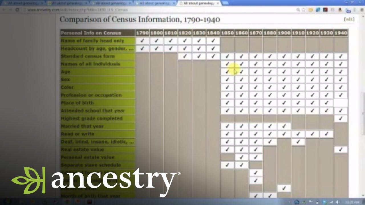 Ancestry com Family History Wiki   Ancestry