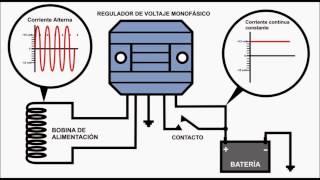 Regulador Pietcard 1317 - Para Motos Appia