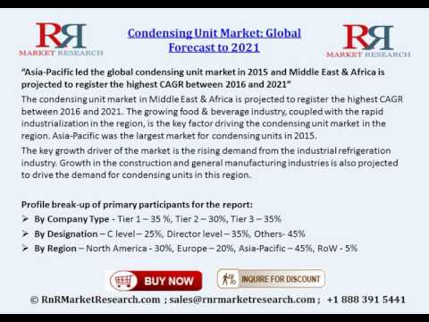 Condensing Unit Market Size in Commercial Refrigeration Segment