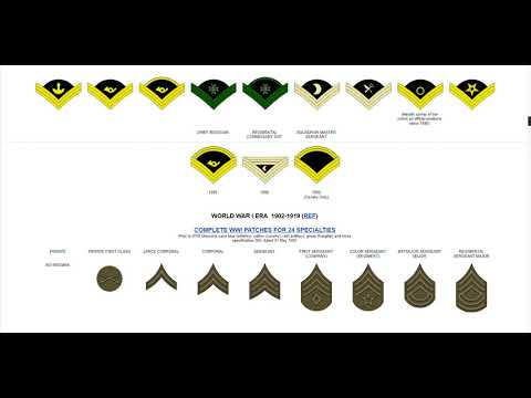 US Army Enlisted Rank Insignia 1775-2020 (Updated)