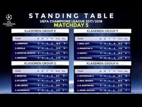 big discount usa cheap sale quality design uefa champions league groups standings