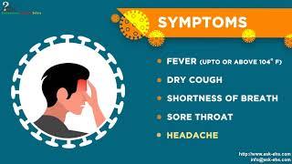 Novel CoronaVirus 19- Symptoms and Preventive Action