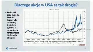 Wojciech Białek: Trzy inwestycyjne bańki. Która pęknie pierwsza?