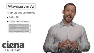 Відеолекції: введення 400г-здатний Ciena Waveserver Ма