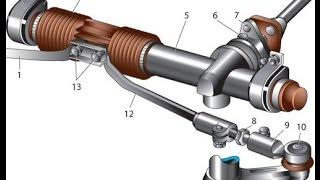 видео Рулевая рейка ВАЗ-2109: диагностика и замена своими руками