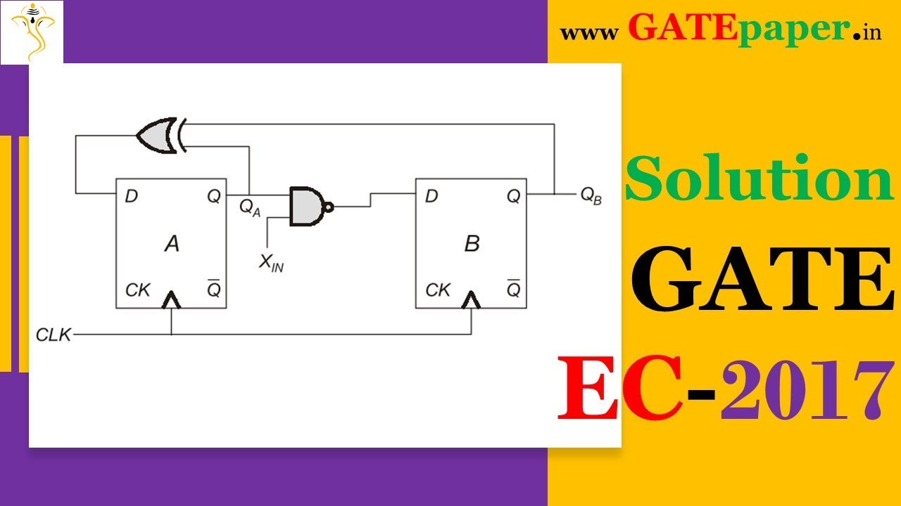 gate 2017 find the right option for given sequential circuit with d flip flops [ 1280 x 720 Pixel ]