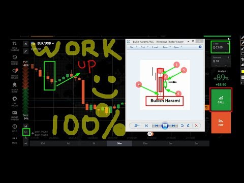 how to analisys candle bullish harami | 100% work | binary option candlestick chart strategy